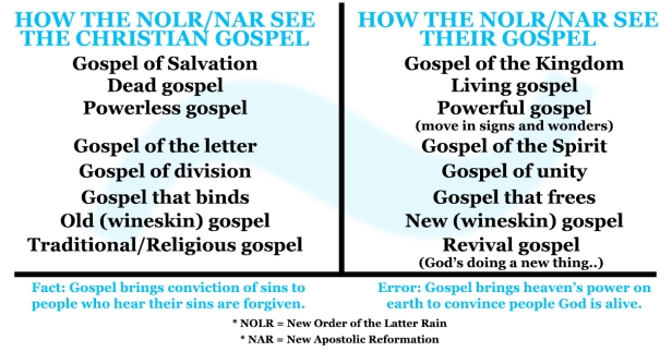 Infiltration of the New Apostolic Reformation (aka Latter rain Movement) has found it's way into both leadership of BNBM and the Board of Faith Assembly of God in Poughkeepsie. Saint Paul says teach another Christ/Gospel - Let them be accursed.